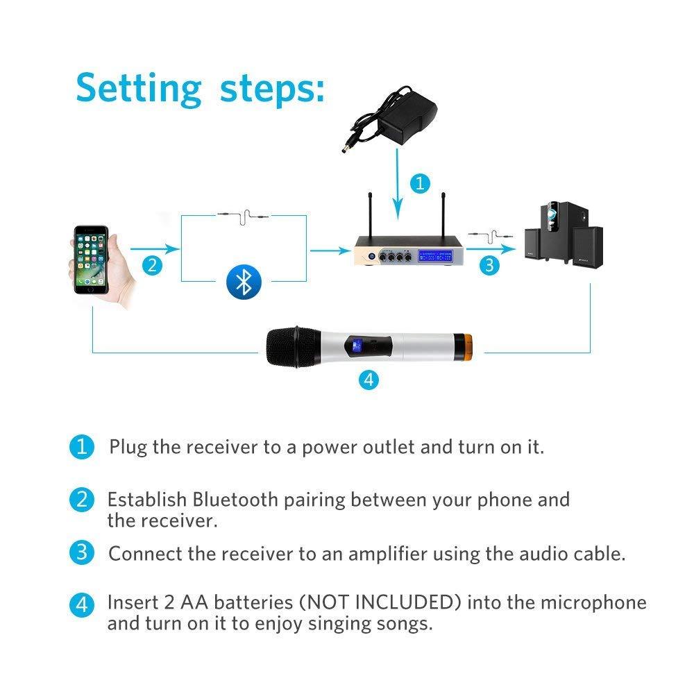 Micrófonos Inalámbricos Karaoke Micrófono bluetooth con 4.1 Dual Canal y UHF Receptor,Equipo Karaoke Cable Jack 3.5mm y 6.35mm Micrófonos de Mano para ...