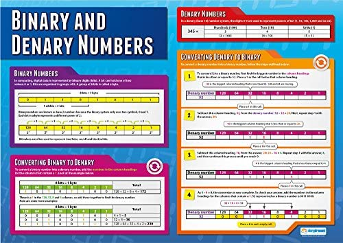 Binary and Denary Numbers | Computer Science Posters | Laminated Gloss Paper Measuring 33\u201d x 23.5\u201d | STEM Posters for The Classroom | Education Charts by Daydream Education