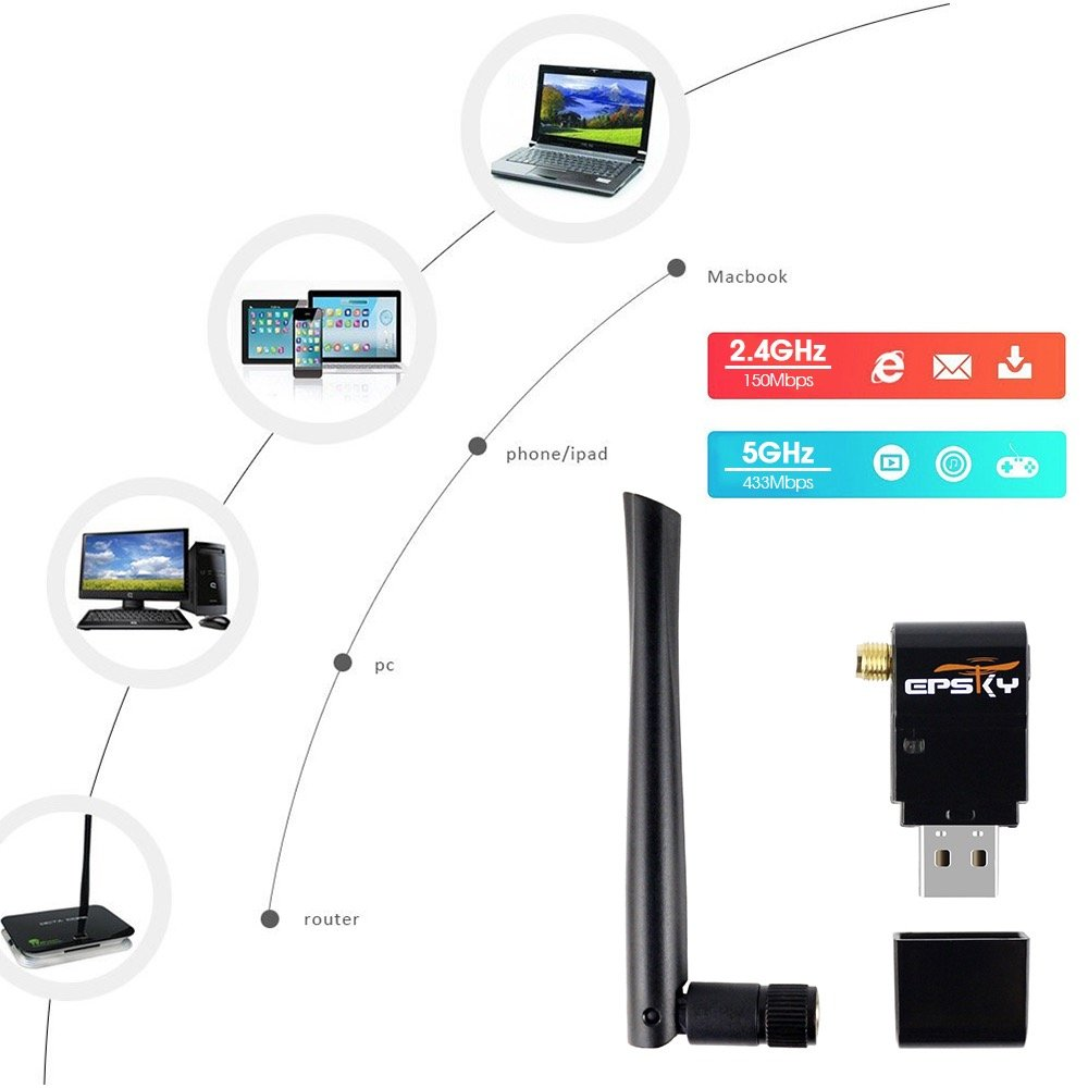 Wifi Adapter Dual Band 5ghz 600mbps wireless adapter for Desktop Laptop with Windows xp / 7/8 / 10 Mac 10.6-10.13