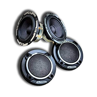 CT Sounds Meso 3.5 Inch Car Audio Midrange Speakers: Car Electronics