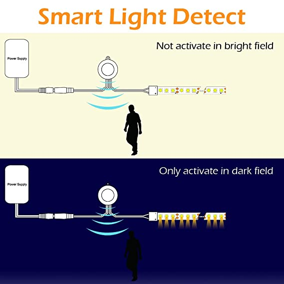 Review Infrared Sensor Switch for
