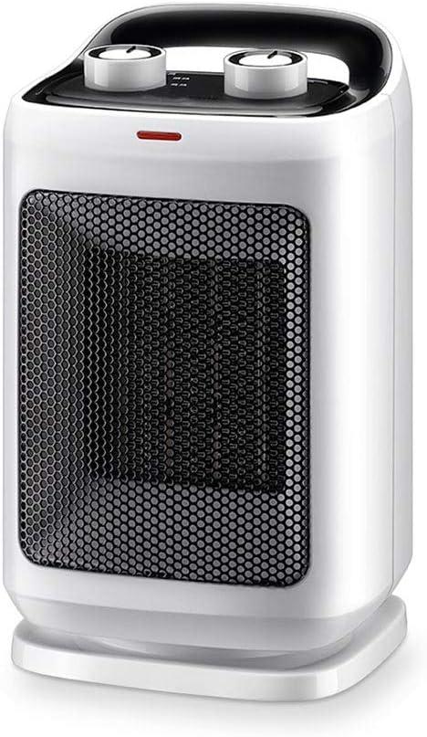 NFJ-LYR Calefactor bajo Consumo electrico,2 Modos,Calefactor ...
