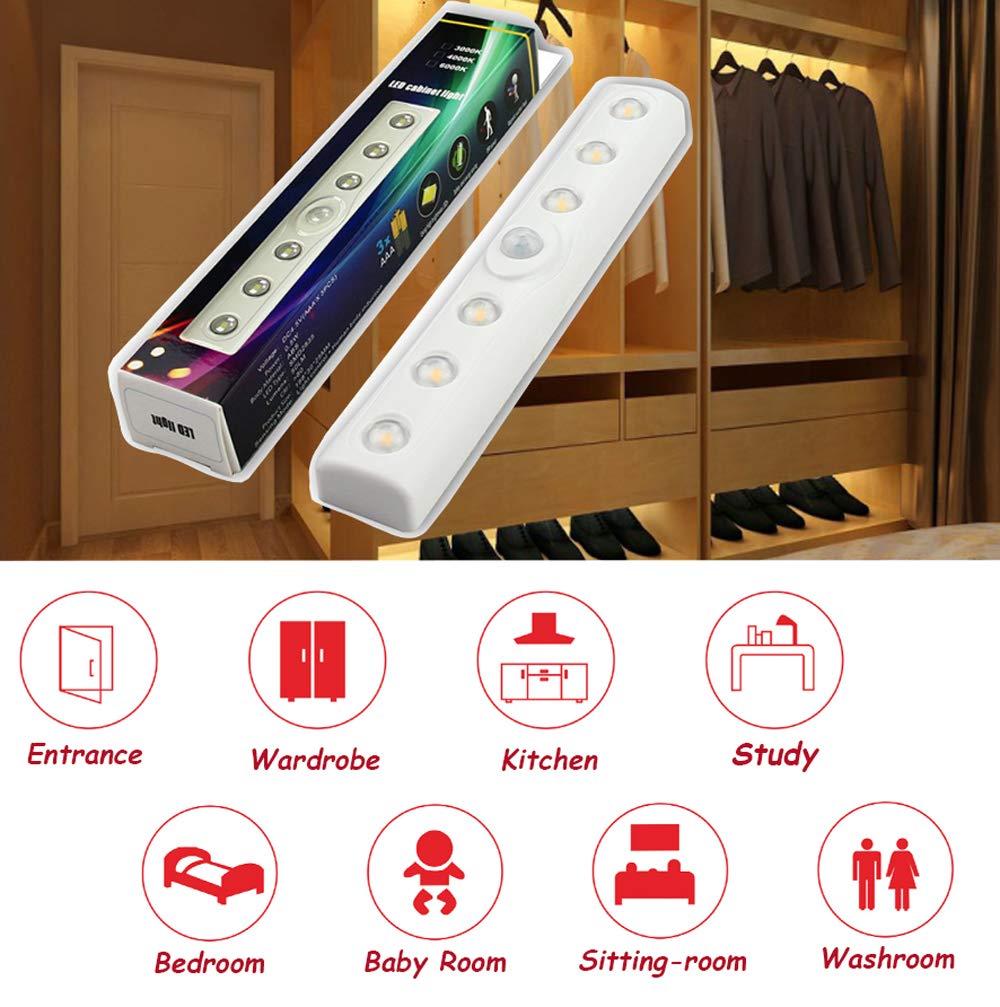 Pia Sensor Night Light Mini Portable Stick-on Anywhere Wardrobe Light Battery-Powered Daylight White for Bedside Mirror Table Hallway