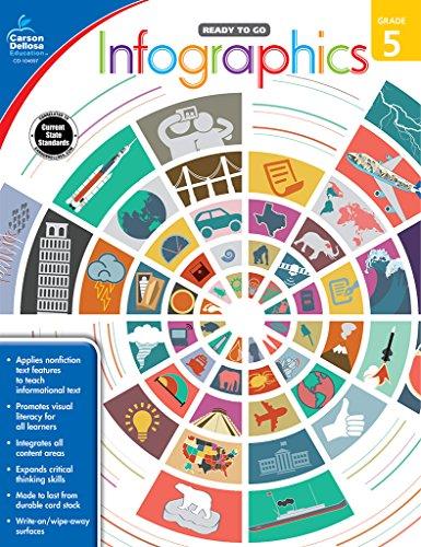 Infographics, Grade 5 (Ready to -