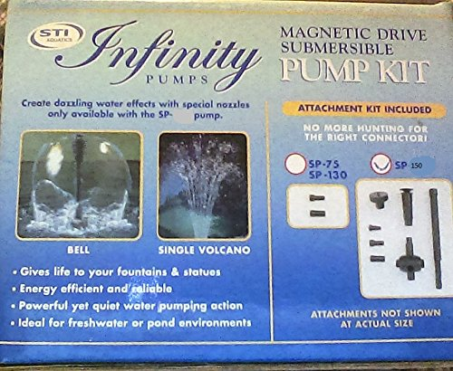 Submerisble water pump with magnetic dr .