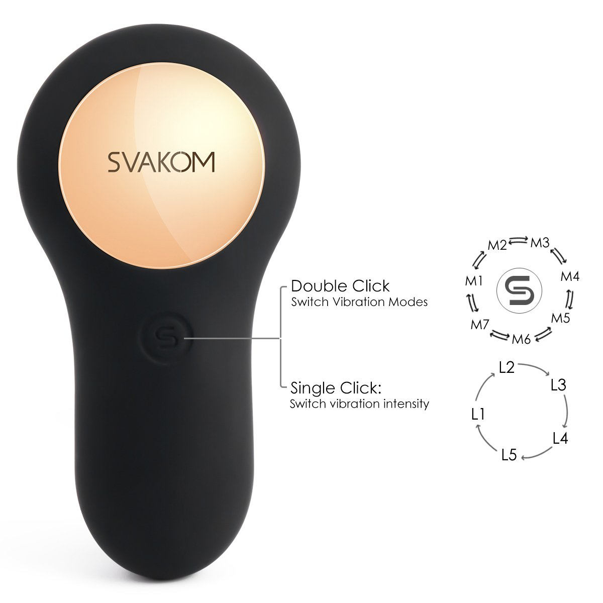SVAKOM Vicky Sex Toy Male Anal Plug for men and G-Spot & Clitoris Vibrator Waterproof Rechargeable for Women
