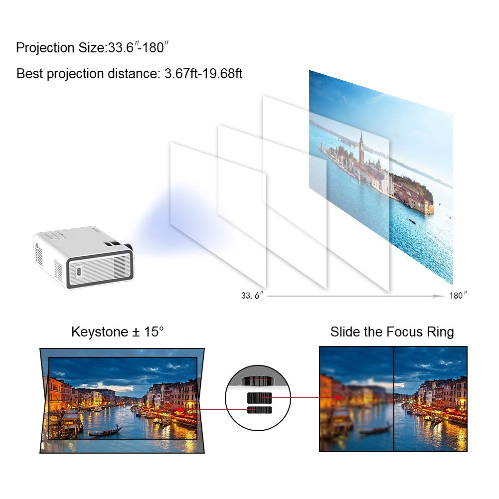 HOLLYWTOP HD Mini Portable Projector 2800 Lux WiFi Wireless Synchronize Smart Phone Screen,1080P Supported 180'' Display, Multimedia Connections, Compatible with Laptop/PS4/Fire TV Stick/Computer/DVD by HOLLYWTOP (Image #3)