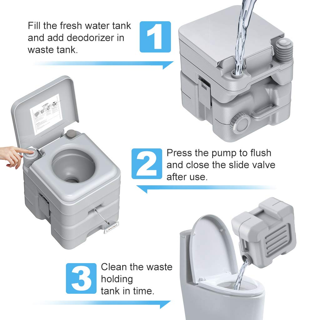 Travel Toilet with Anti-leak Seal Ring LANGRIA Portable Outdoor Toilet Enlarged 3.2 Gallon Water Tank Gray Simple Use and Maintenance for travel /& Emergency Use 5.3 Gallon Waste Tank Capability