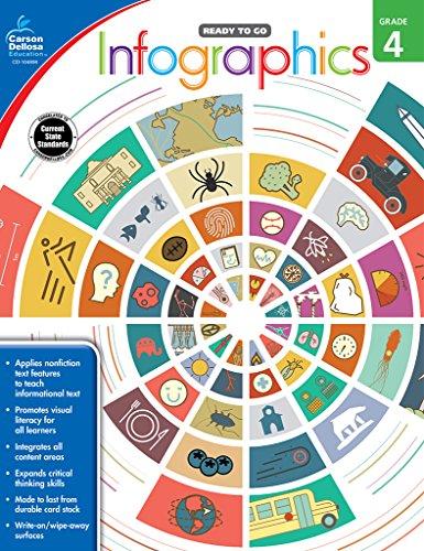 Infographics, Grade 4 (Ready to -