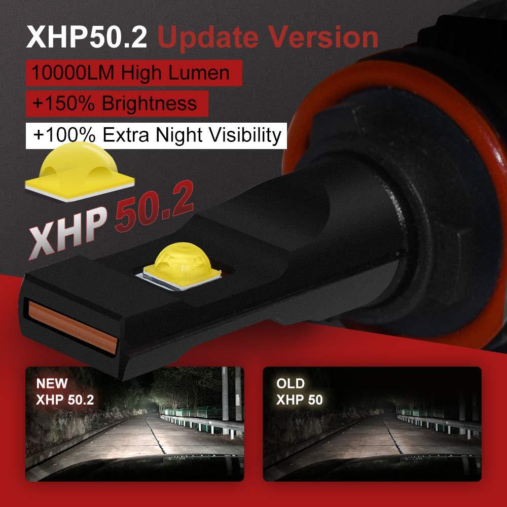 HIKARI 2020, H7 LED Headlight Bulbs, +150% Brightness, +100% Extra Night Visibility, TOP XHP50.2 LED 10000lm 6000K Cool White