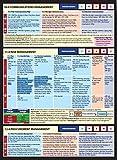 PMP Exam Success Sheet