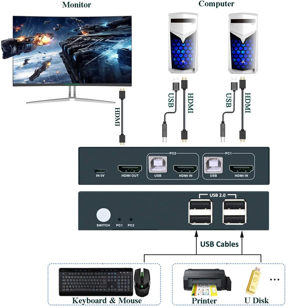 4 USB 2.0 Hub KVM Switch HDMI 2 Port with HDMI and USB Cables No Powered Requir Support Wireless Keyboard and Mouse UHD 4K@30Hz