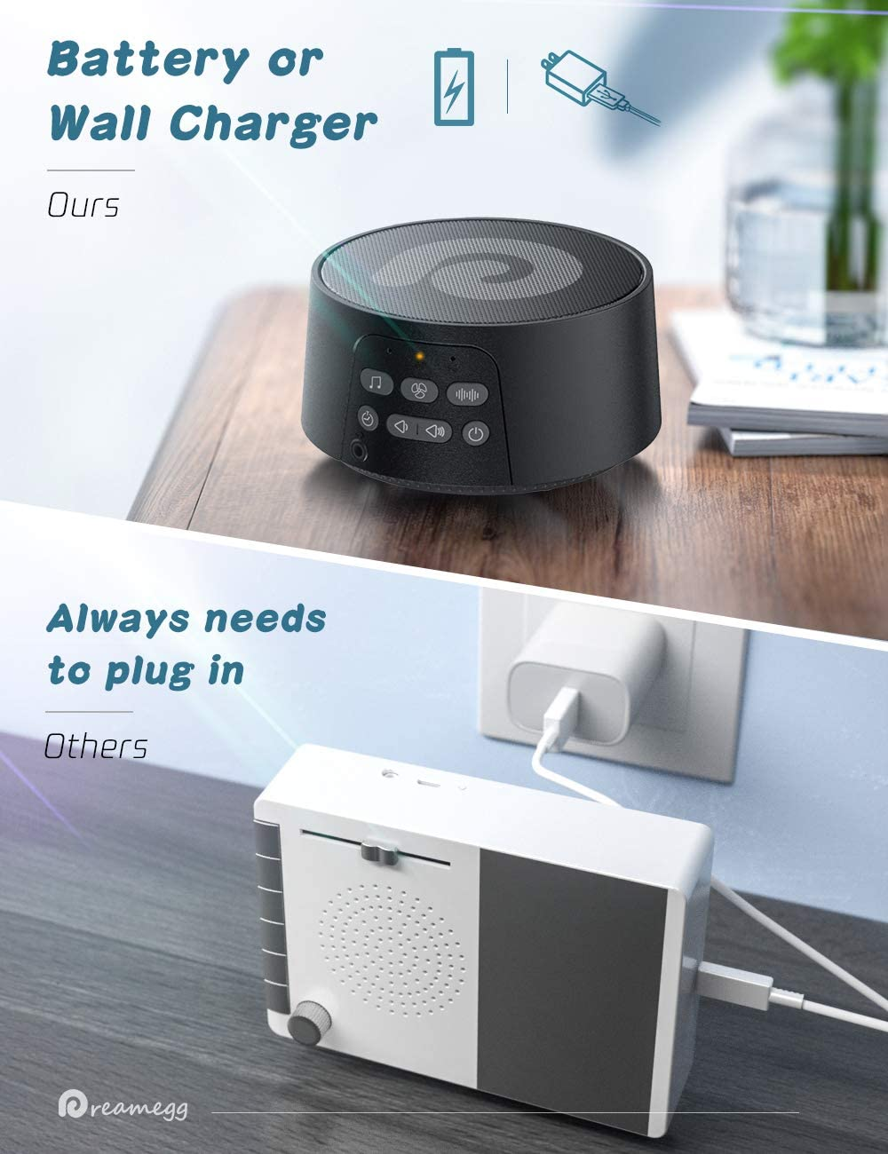 Rechargeable Battery or Adapter White Noise Machine Sound Machine for Baby Adult Home Travel 29 HiFi Sound Auto-Off Timer Dreamegg D3 Pro Sleep Sound Machine Portable Noise Machine for Sleeping