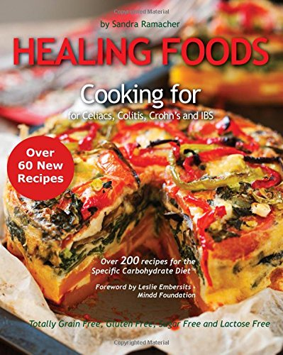 Videos for Cuisine for healing