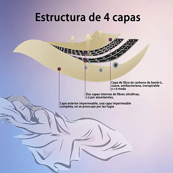 Conpro 10 Pcs Compresas Reutilizables, 3 Longitudes: 21cm x 2 ...