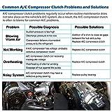 AUTEX AC A/C Compressor Clutch Coil Assembly Kit
