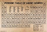 Periodic Table of Music Poster 36 x 24in