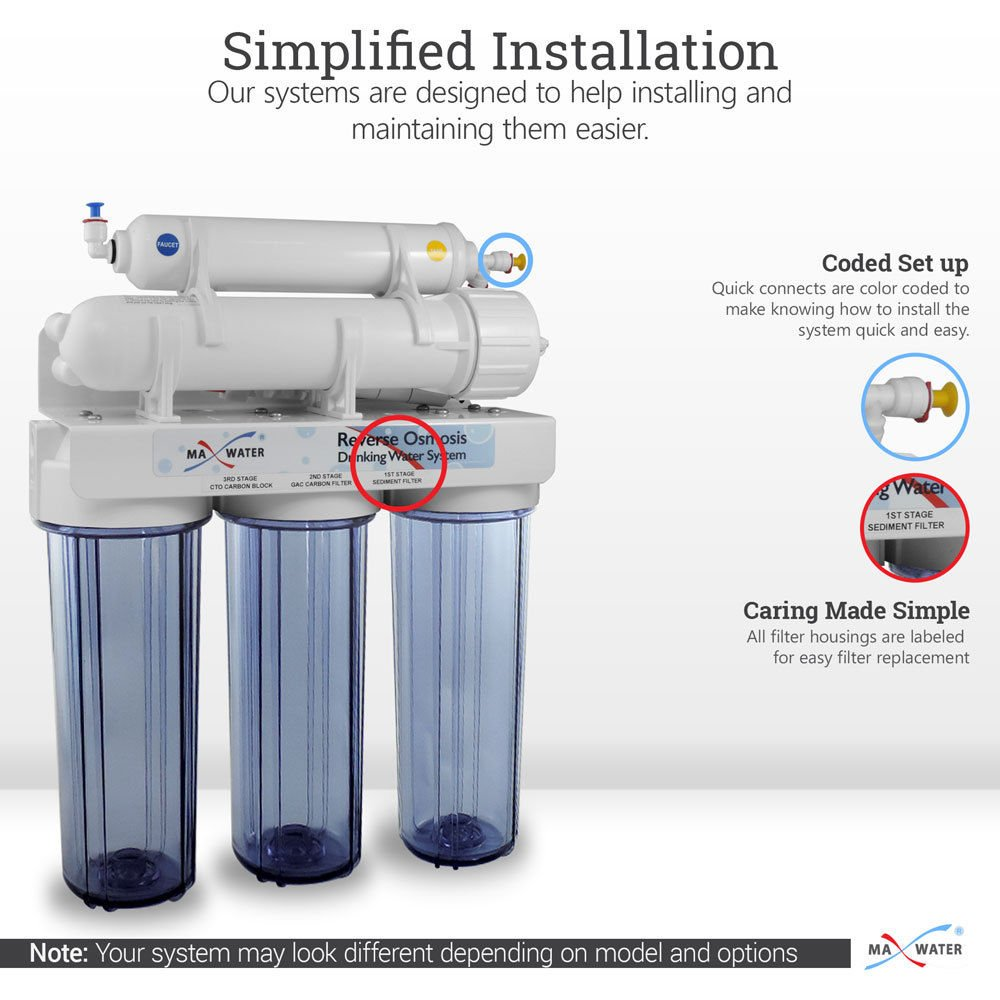 Amazon.com: Max Water 6 Stage UV Ultra Violet Drinking Reverse Osmosis  System w/ 12 Filters: Home & Kitchen