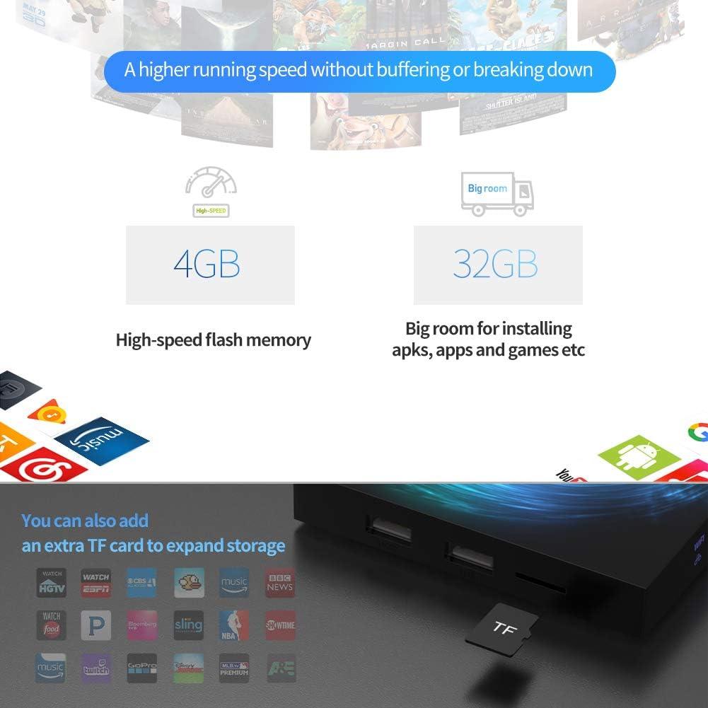 4GB 32GB Smart TV Box T95 Allwinner H616 64bit Dual WiFi 2.4GHz ...