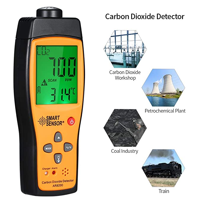 Amazon.com: CO2 Meter, KKmoon SMART SENSOR Carbon Dioxide Detector Portable CO2 Meter Gas Tester: Home Improvement
