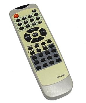 Aerzetix - DIS174 Mando a distancia para televisor compatible con ...