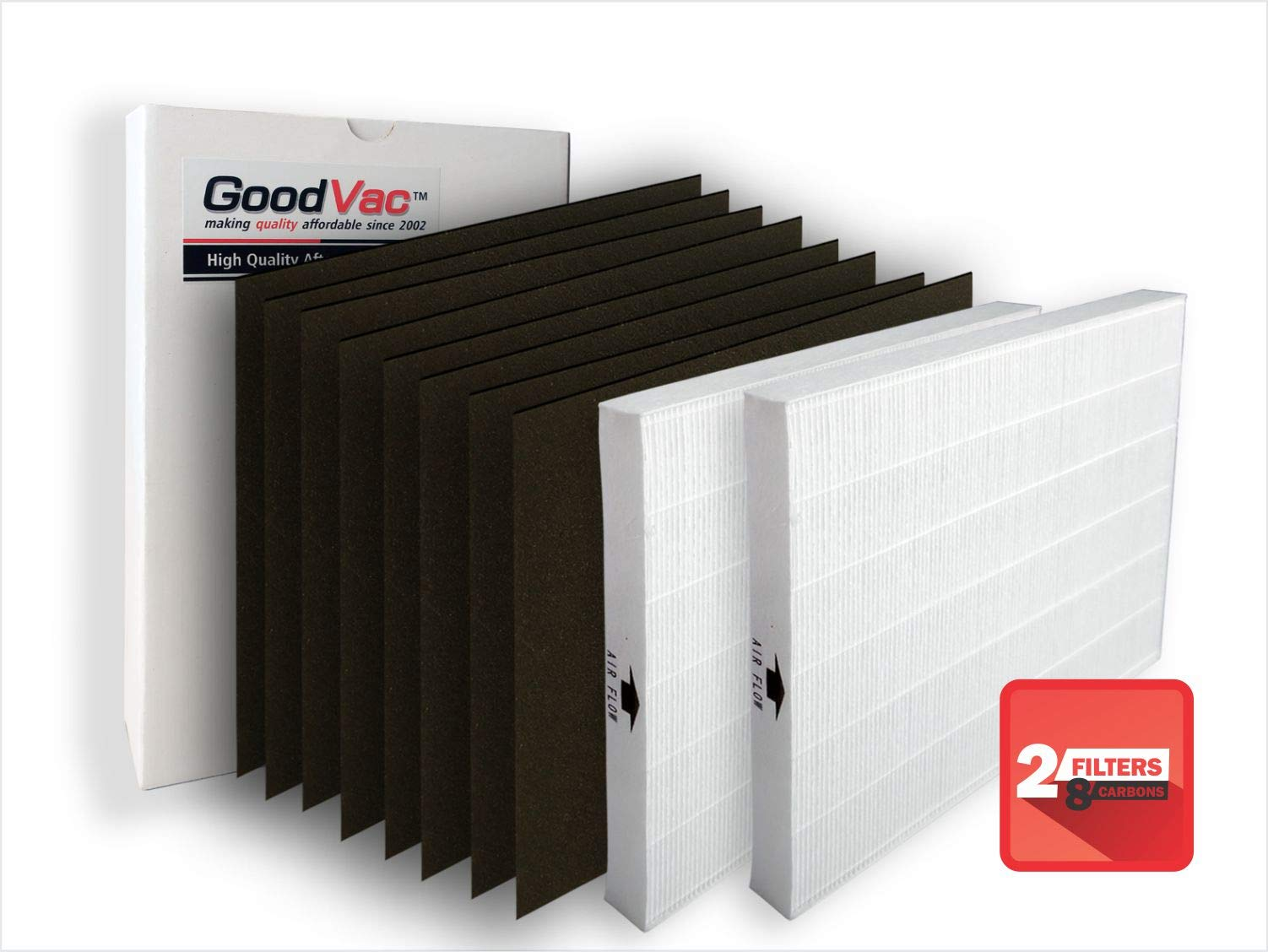 GOODVAC 1 Hepa Filter and 4 Carbon Filters to fit Electrolux EL490 and EL491 air purifiers, Replaces OEM Filter kit EL017. Quality Replacement Filters (2) by GOODVAC