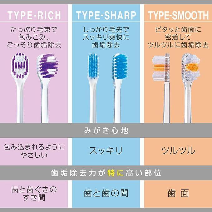 ノニオ 歯ブラシ