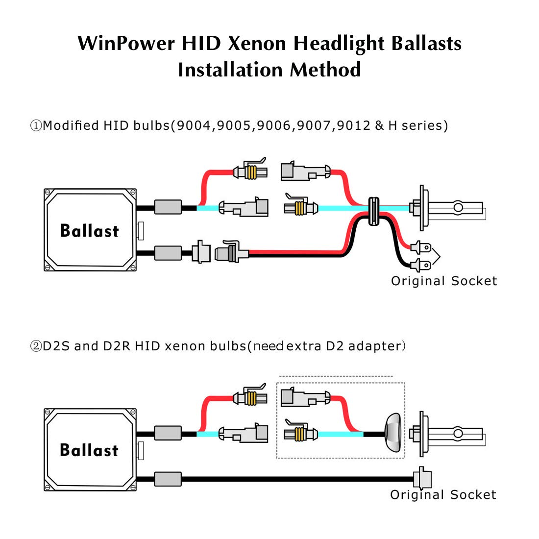 AC WinPower 35W Alternate Current HID Xenon Headlight Ballast Universal Fit for H11 H8 H9 9006 9005 H1 H3 H4 H7 H13 2 Pieces
