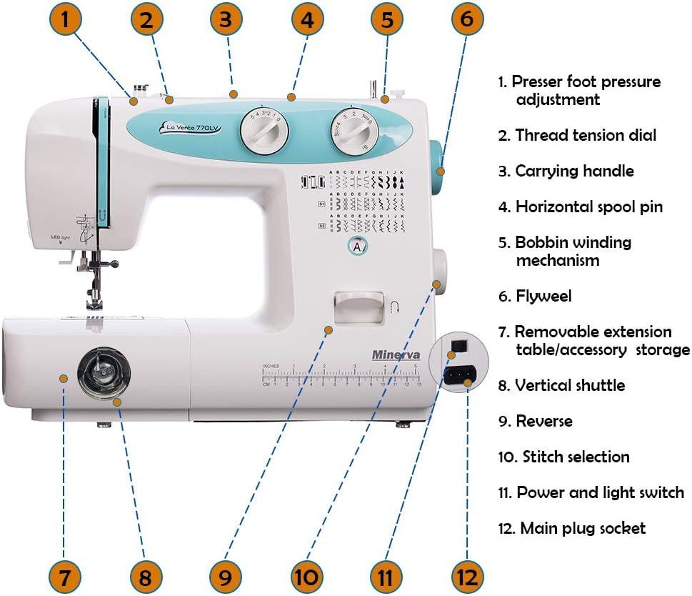 Minerva La Vento 770LV - Máquina de coser portátil para el ...