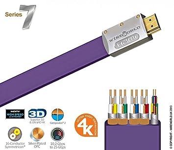 Amazon.com: WIREWORLD Ultraviolet 7 HDMI Audio/Video Cable 1.0M ...