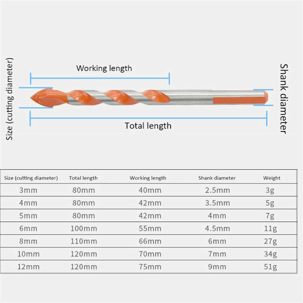 7PC Neubula 5PC//7PC Foret Multi-fonction Mini Perceuse /à Main Rotatif Bouche Perceuse /à Main de Haute Qualit/é semi-automatique Rendement /èlev/è Et D/ècoupe Rapide