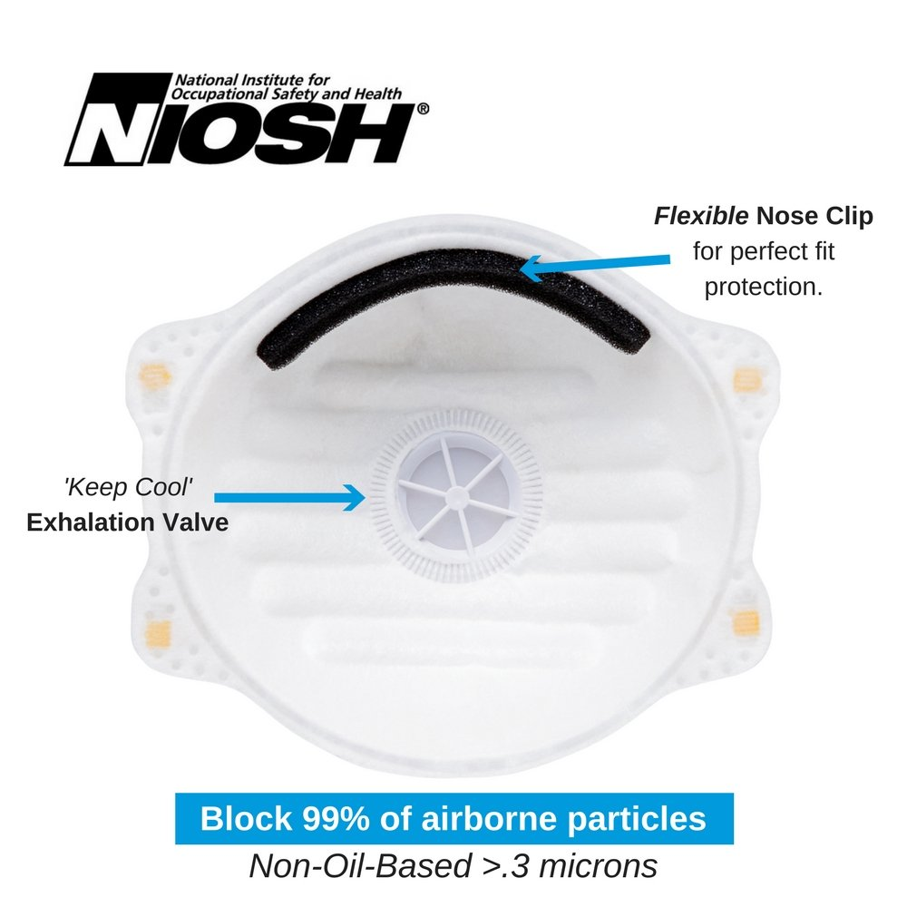 AMSTON Dust Masks, N99 NIOSH-Certified Safety Respirator with Valve (Box of 10) Personal Protective Equipment/PPE Ventilated Particulate Respirators for Construction, Home Improvement, DIY Projects 3