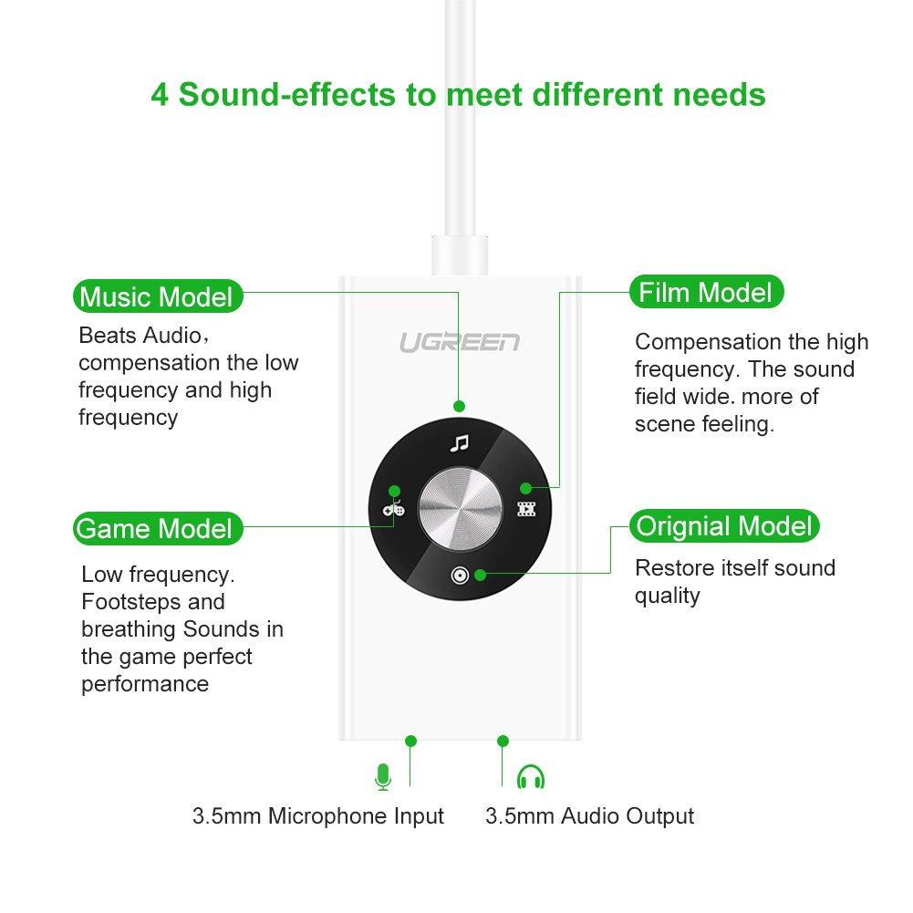 UGREEN USB Soundkarte Externe USB Soundkarte Virtuelles: Amazon.de ...