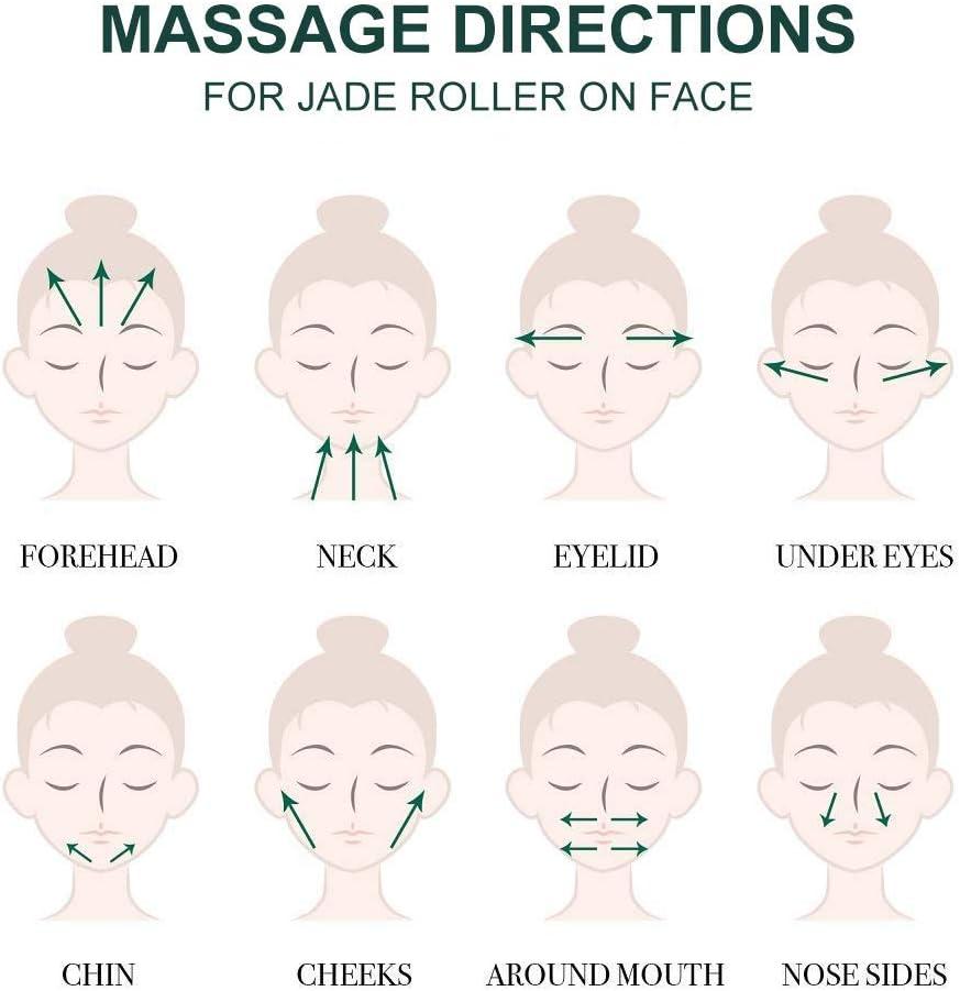 Dirección del masaje facial con rodillo de jade o similar