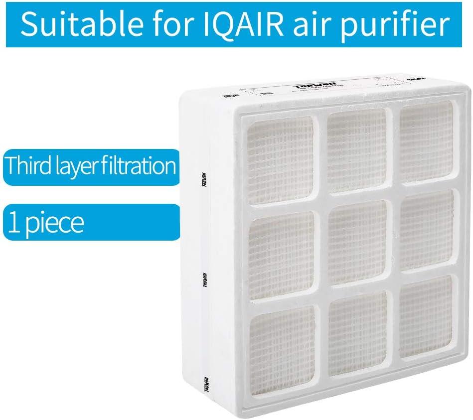Top-well Filtro HEPA de Repuesto purificadores de Aire IQair ...