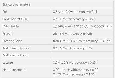 Carewell Ekomilk Milk Analyzer Ultra Pro: Amazon in