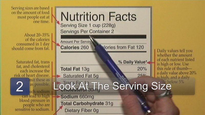 How To Check Calories In Food