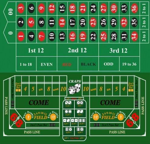 Double-Sided Green Craps & Roulette Silk-Screened Table Cover