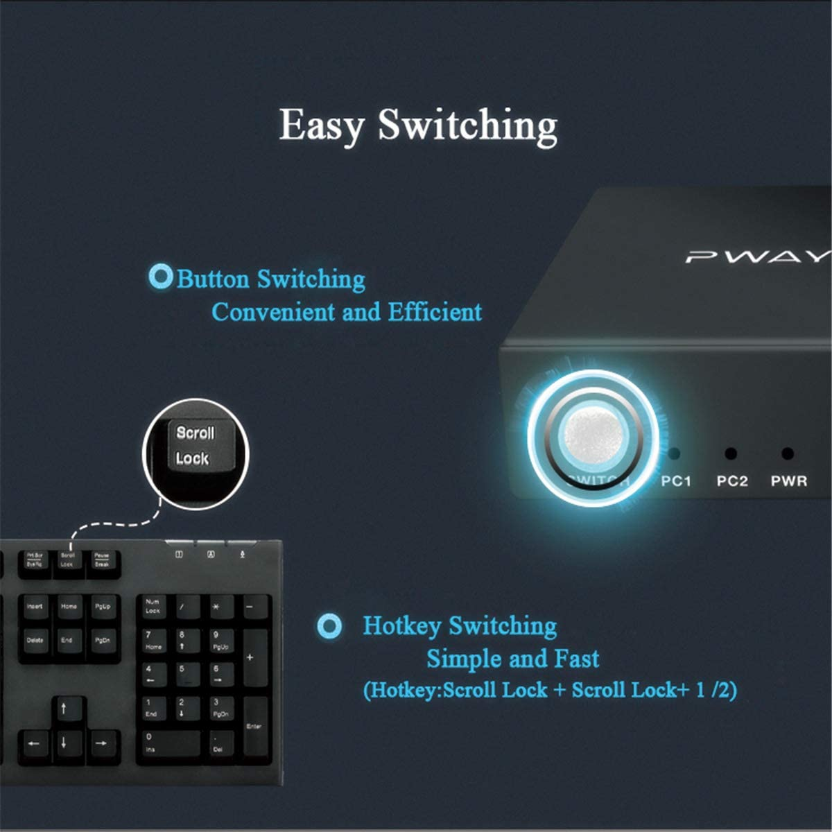with Cables GHT Dual Monitor HDMI KVM Switch 4 Port Hotkey Switch USB Powered 2 USB 2.0 Hub UHD 4K@30Hz YUV4:4:4 Downward Compatible
