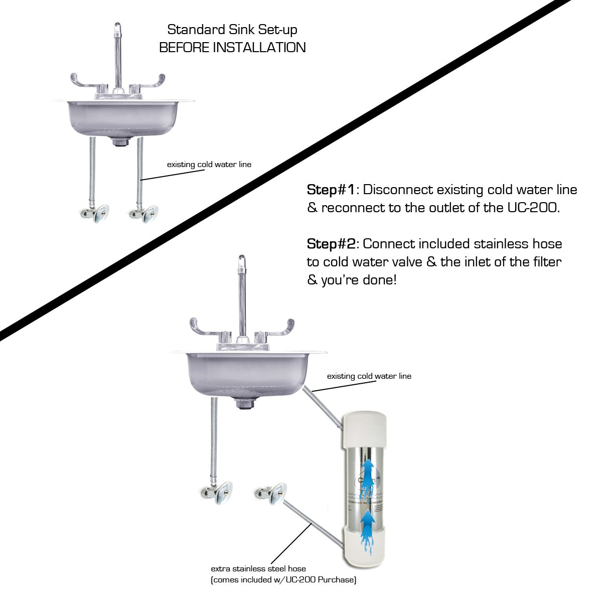 CuZn UC-200 Under Counter Water Filter - 50K Ultra High Capacity - Made in USA by CuZn Water Systems (Image #3)