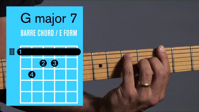 How to Play a G Major 7 Barre Chord on Guitar
