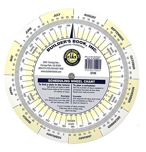 Chart Folios - Scheduling Wheel Chart