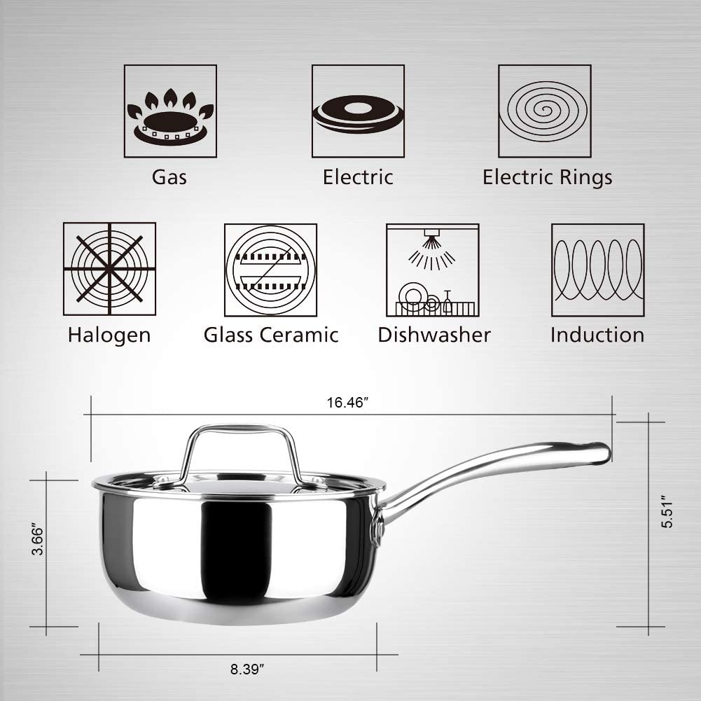 Amazon.com: Duxtop Whole-Clad - Batería de cocina (triple ...