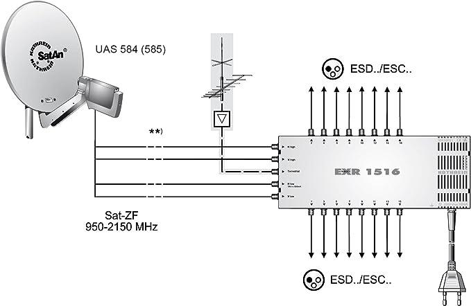 Kathrein Exr 1516 Satelliten Zf Verteilsystem Multischalter Elektronik