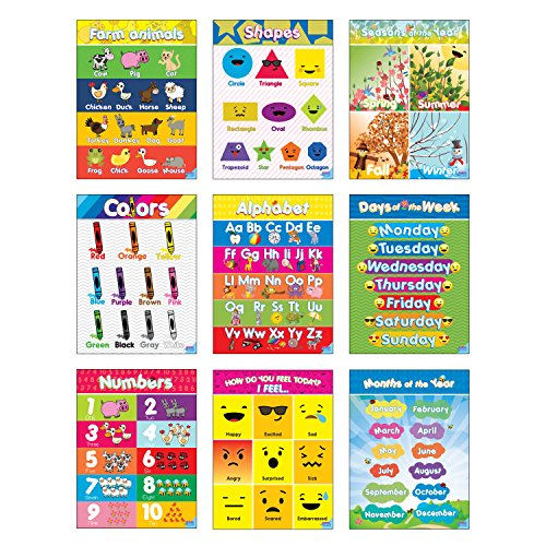 Educational Preschool Posters for