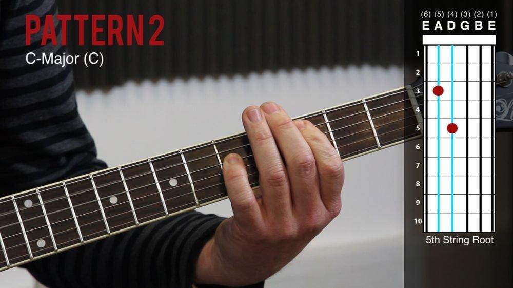 Lindo ULT-ROCK-DVD - The Ultimate Rock Guitarist, Lessons with Rich Weaver Beginner (DVD de instrucciones para principiantes en inglés): Amazon.es: ...