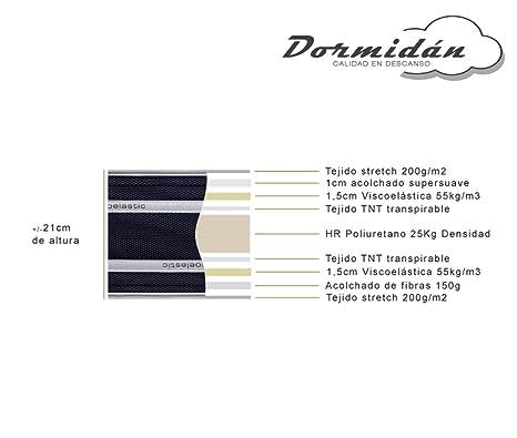 Dormidán - Colchón con 3cm de viscoelástica, Natur Soft, con hilo de plata y tejido stretch en ambas caras. (80 x 190 cm): Amazon.es: Hogar