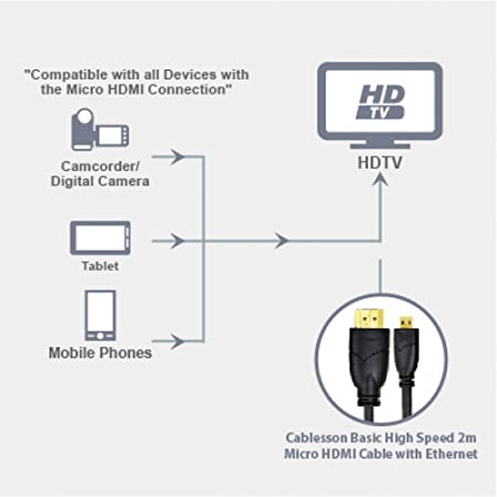 cablesson basic high speed micro hdmi to hdmi cable amazon co uk cablesson basic high speed micro hdmi to hdmi cable amazon co uk electronics