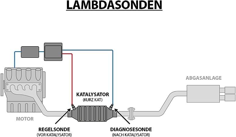 Ecd Germany Ls005 Lambdasonde Lamdasonde Diagnosesonde Nach Kat 4 Polig Auto