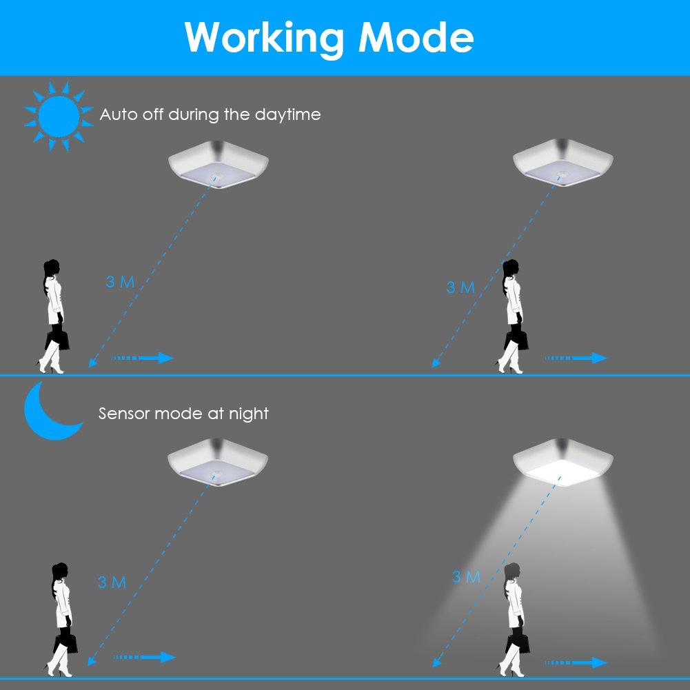 URPOWER Motion Sensor Light, Motion Sensor Closet Lights Battery Operated Stick-on Anywhere Wireless Night Lights Magnetic Motion Sensor Security Closet Light for Stairway Closet by URPOWER (Image #4)